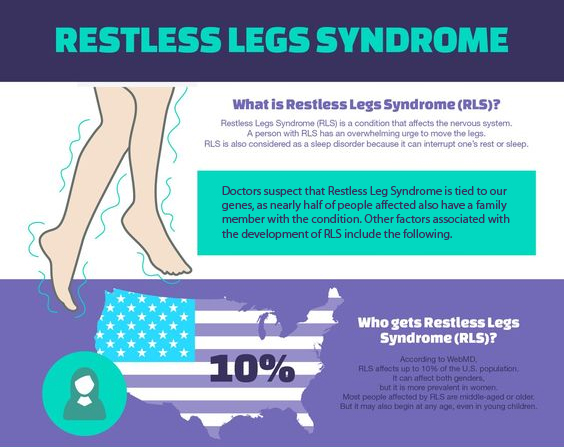 restless leg syndrome: what causes restless legs?, Skeleton